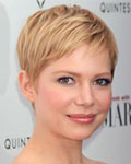 Ficha de Michelle Williams